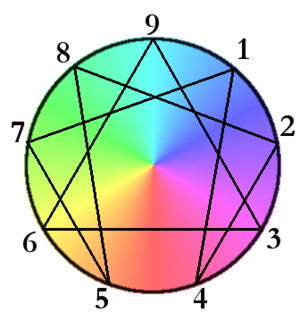 English: This is a colorful gradient version o...