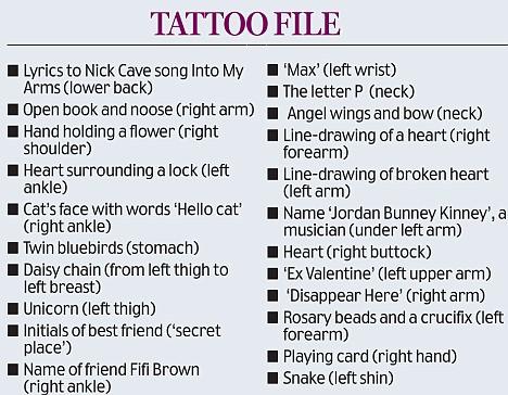 peaches-geldof-occult-tattoos